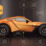 Zarooq SandRacer 500 GT, Zarooq Motors, supercar, dune buggy, features